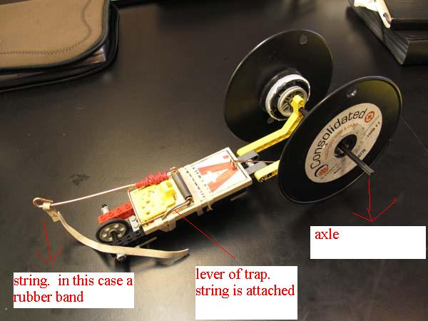 mouse trap car writeup View lab report - mouse trap car write upwps from science 101 at greer high  physics analysis- mouse trap car report alexis eccles 1) what are the 2.